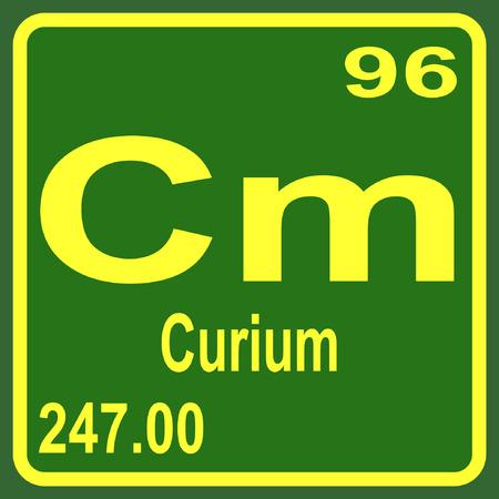 periodic: Periodic Table of Elements - Curium
