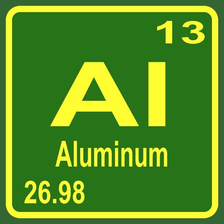 Periodic Table van elementen - Aluminium