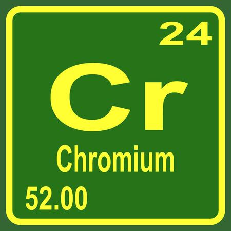 cr: Periodic Table of Elements - Chromium