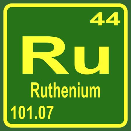 periodic table: Periodic Table of Elements - Ruthenium Illustration