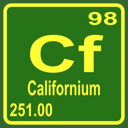 periodic: Periodic Table of Elements - Californium