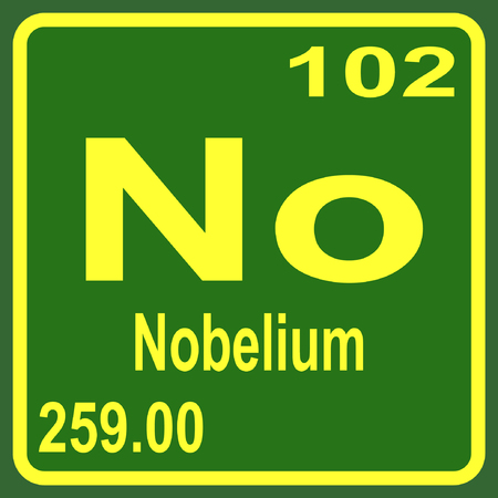 no nuclear: Periodic Table of Elements - Nobelium