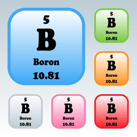 boron: The Periodic Table of the Elements Boron Illustration