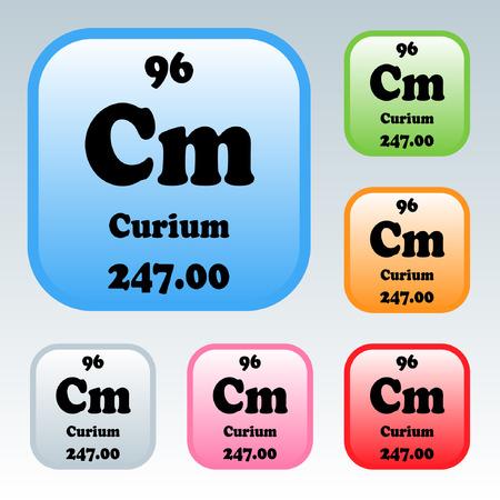 periodic: The Periodic Table of the Elements Curium Illustration