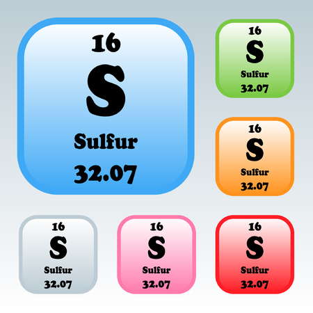 The Periodic Table Of The Elements Sulfur Royalty Free Cliparts