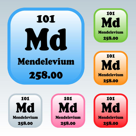 mendeleev: The Periodic Table of the Elements Mendelevium Illustration