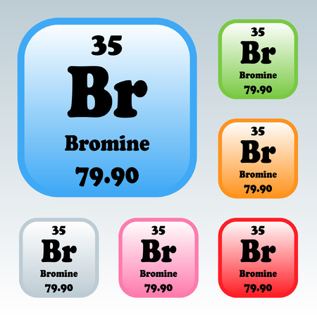 The Periodic Table of the Elements Bromine