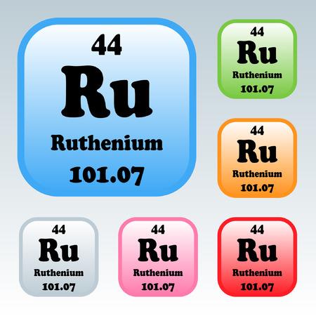 periodic: The Periodic Table of the Elements Ruthenium