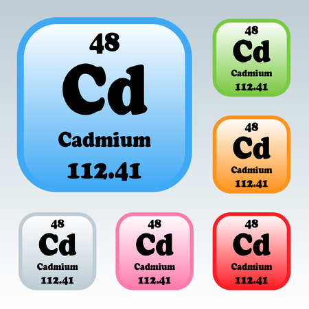 The Periodic Table of the Elements Cadmium