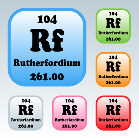 mendeleev: The Periodic Table of the Elements Rutherfordium