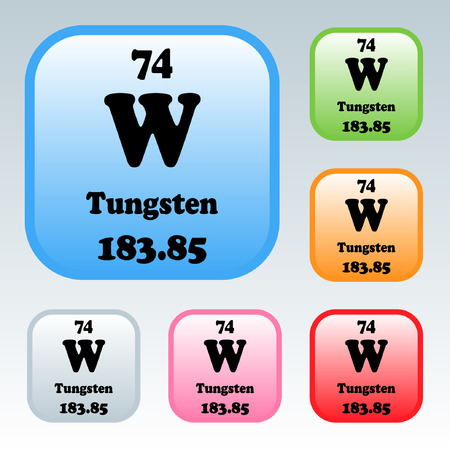 tungsten: The Periodic Table of the Elements Tungsten