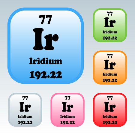 mendeleev: The Periodic Table of the Elements Iridium
