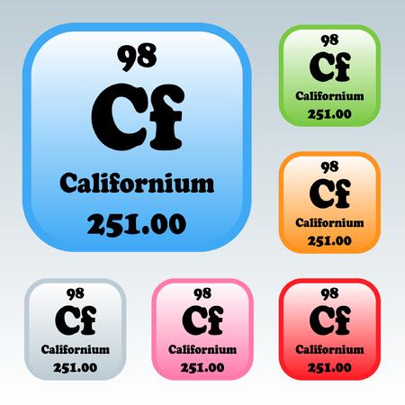 periodic: The Periodic Table of the Elements Californium