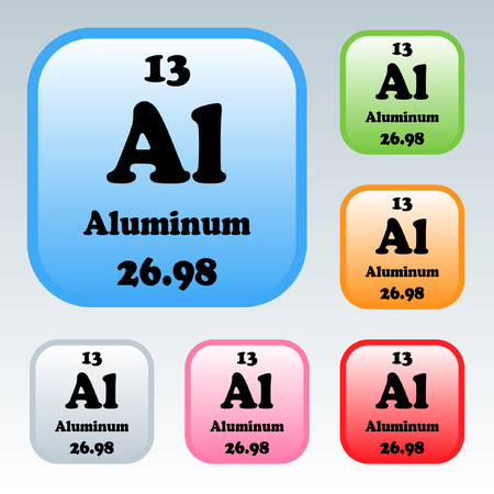 The Periodic Table Of The Elements Aluminum Royalty Free Cliparts