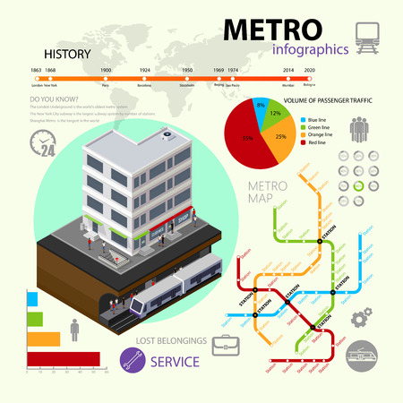 railway station: vector set of rapid transport infographic elements. illustration of  isometric 3d metro (subway or underground).  metro map design. icon collection. business report data visualization