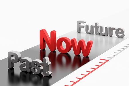 cronologia: Palabra pasado-futuro-ahora aisladas sobre fondo blanco