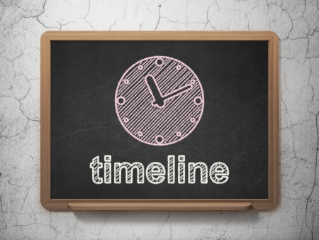 Timeline concept: Clock icon and text Timeline on Black chalkboard on grunge wall background, 3d render photo