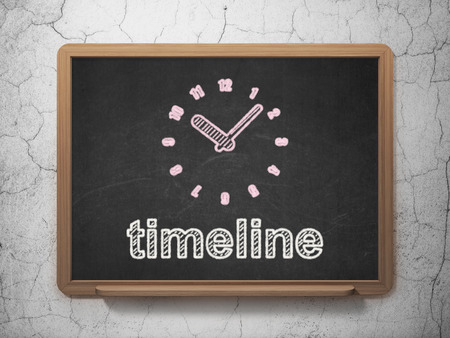 Timeline concept: Clock icon and text Timeline on Black chalkboard on grunge wall background photo