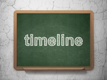 Timeline concept: text Timeline on Green chalkboard on grunge wall background, 3d render photo