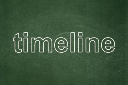 Timeline concept: text Timeline on Green chalkboard background, 3d render photo