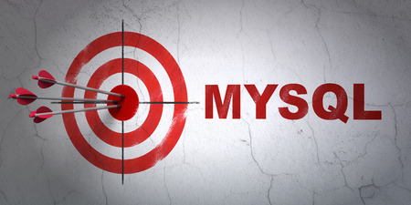 mysql: Success Programming concept: arrows hitting the center of target, Red MySQL on wall background, 3D rendering