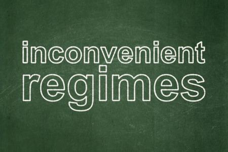regimes: Politics concept: text Inconvenient Regimes on Green chalkboard background