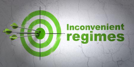 regimes: Success politics concept: arrows hitting the center of target, Green Inconvenient Regimes on wall background, 3D rendering