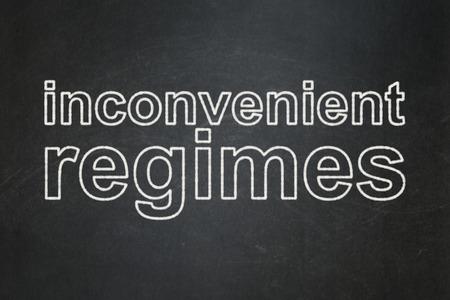 inconvenient: Politics concept: text Inconvenient Regimes on Black chalkboard background