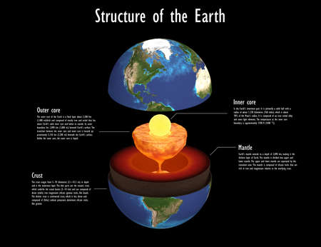 Rendering 3D of the inner structure of the earth. Scientific rappresentation with destriptions.