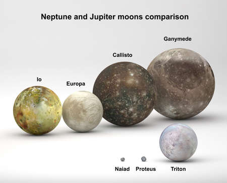 This image represents the size comparison between Neptune and Jupiter moons and in a precise and scientific design with captions.This is a 3d rendering.