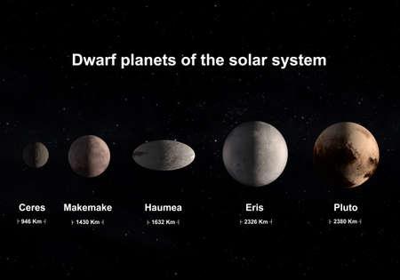 Deze afbeelding is een concept van de officiële dwergplaneten van het zonnestelsel met de juiste groottevergelijking. Dit is een rendering 3D in een wetenschappelijk beeldconcept.