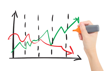 stock prices: Hand drawing graph
