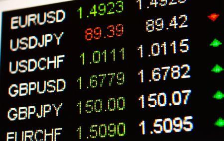 ticker:   Stock Quotes