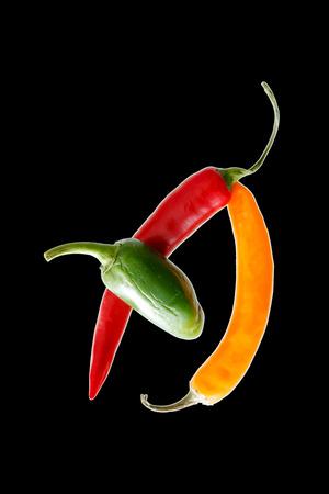 capsaicin: hot pepper