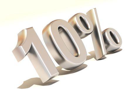 parameter: Ten percent. 3d