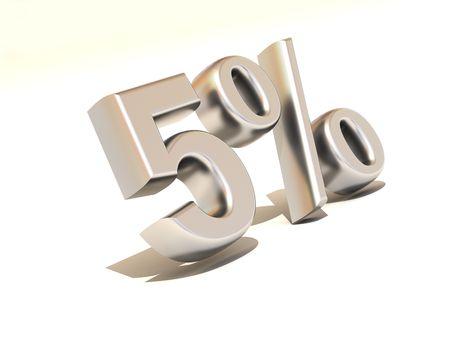 parameter: Five percent. 3d