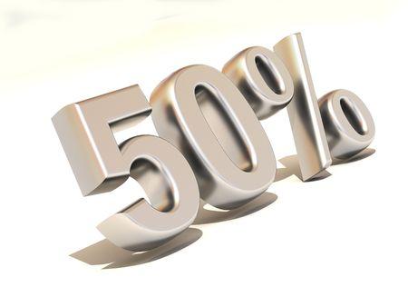parameter: fifty percent. 3d