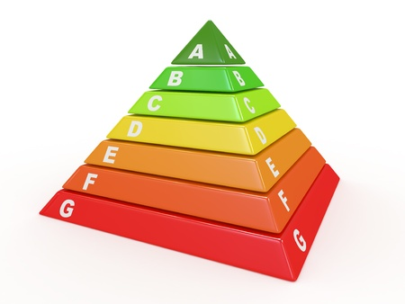 Energy efficiency rating. Pyramid on white background. 3d photo