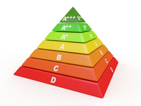 Energy efficiency rating. Pyramid on white background. 3d Stock Photo - 12418774