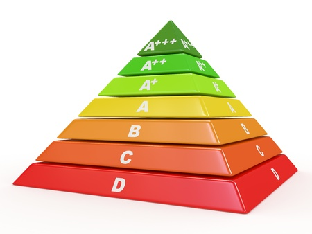 Energy efficiency rating. Pyramid on white background. 3d Stock Photo - 12419042