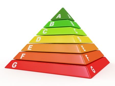 environmental issue: Energy efficiency rating. Pyramid on white background. 3d