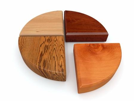 materiales de construccion: Las muestras de diferentes tipos de madera 3d