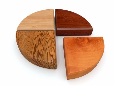 construction materials: Samples of different types of wood  3d
