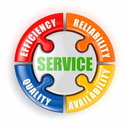 Service puzzle on white background photo