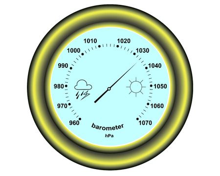 humidity: round golden barometer on a white background