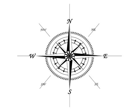 precise: compass for ships precise direction of the seas rivers and oceans