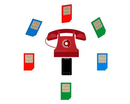 landline and mobile phones SIM cards