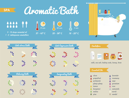 aromatherapy oil: Aromatic bath infographics. SPA vector illustration