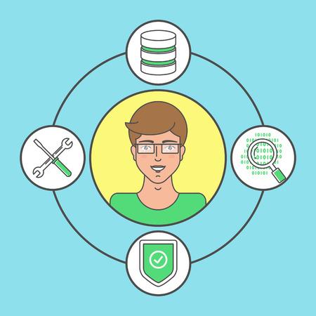 developer: Line style illustration of character - coder, programmer, developer, system administrator