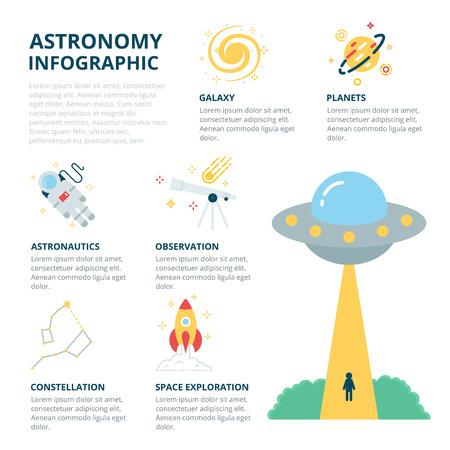 astronomie: Astronomie Infografik, Vektor-Illustration
